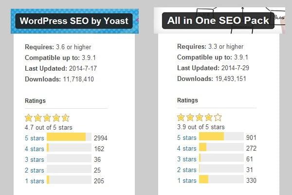 all-in-one-vs-wordpress-seo-rating-image