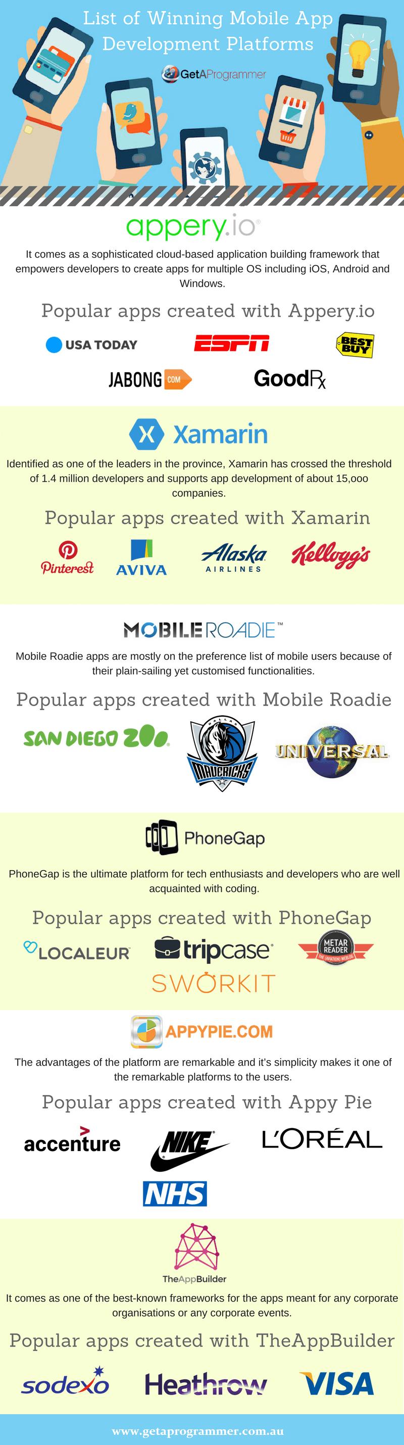 Mobile App Development Platforms Infographic